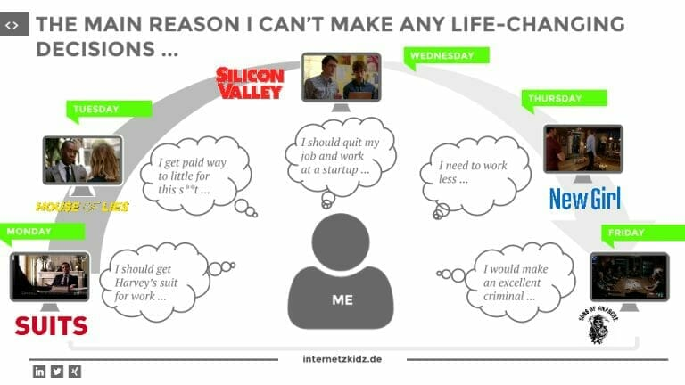 Infografik: The-Reason I can't make Life Changing Decisions