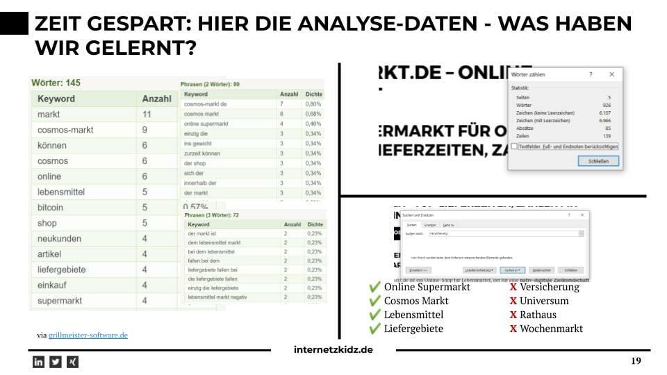 Text Analyse Ergebnisse cosmos-markt Dokument