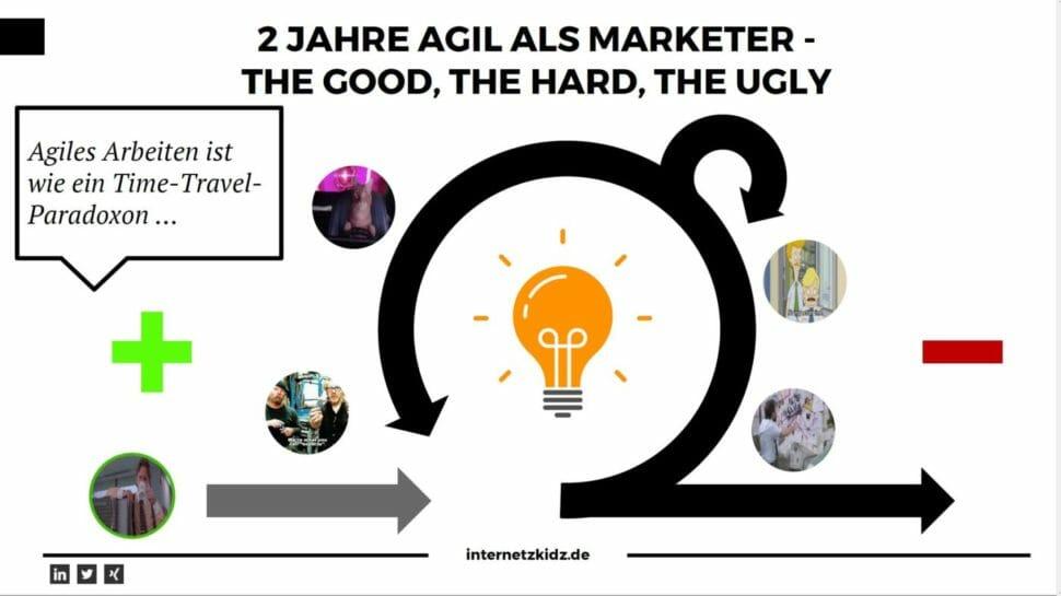 2 Jahre agil als Marketer