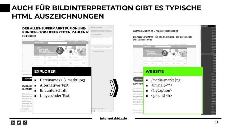 Transfer: Bilderanalyse auf Websites