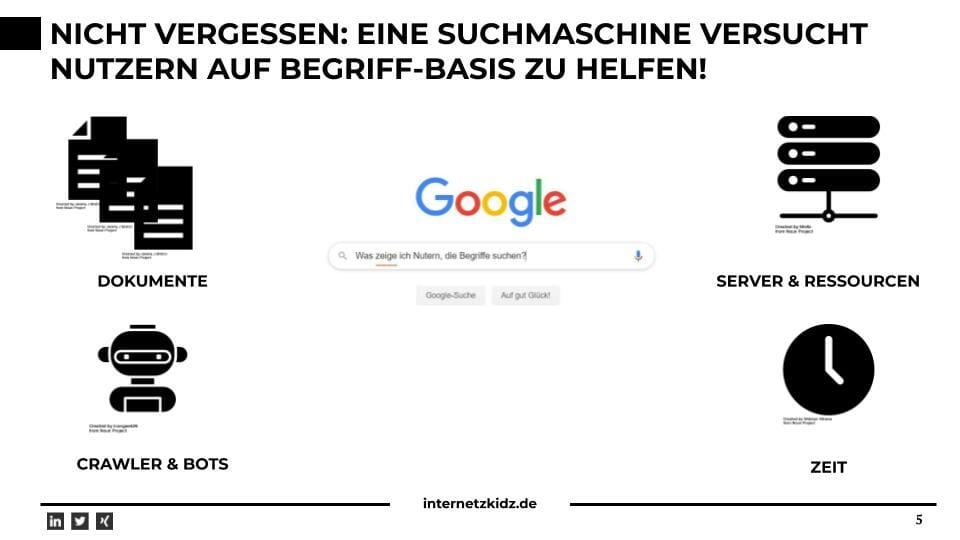 Der Suchmaschinen-Service von Google und Bing erklärt