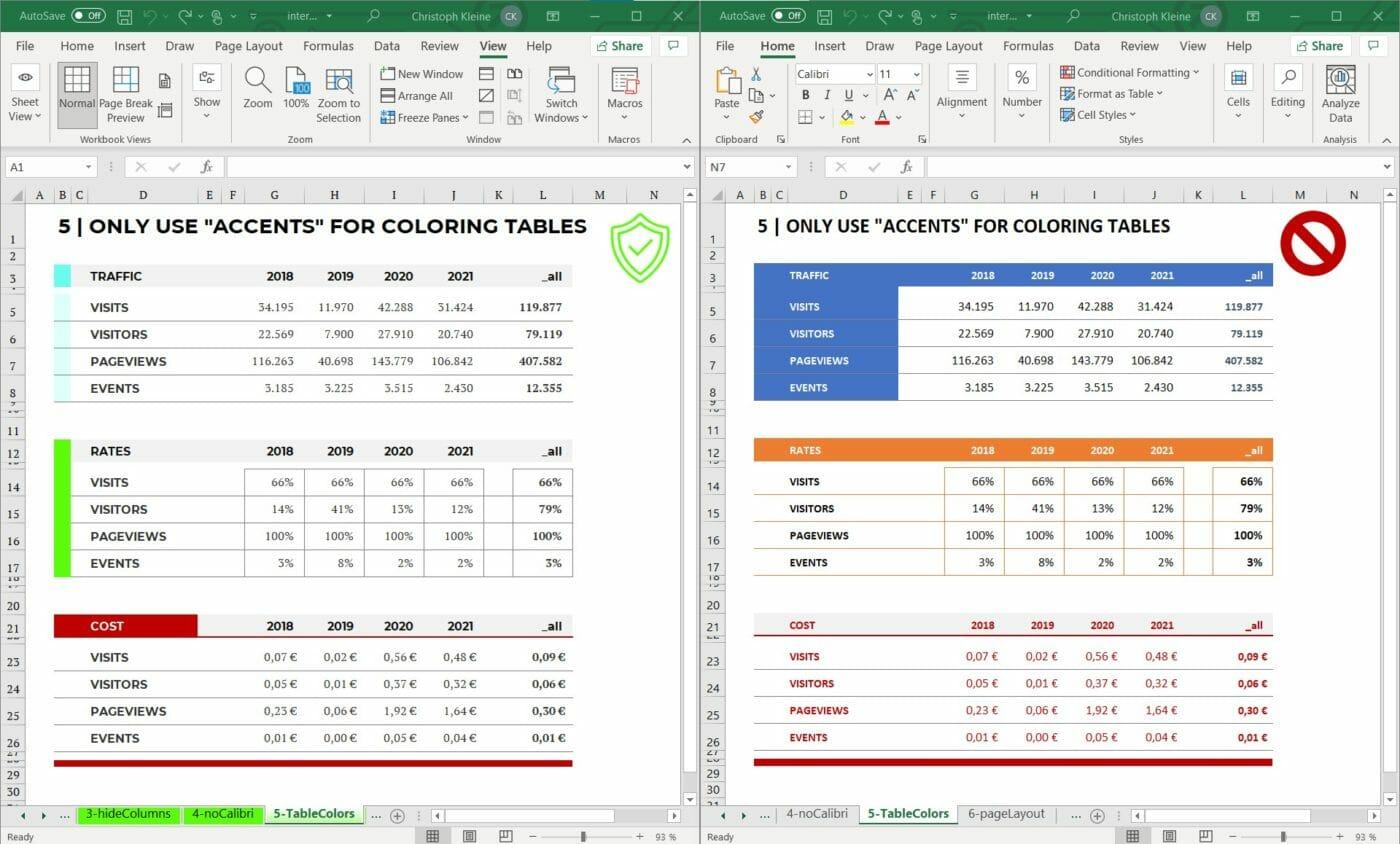 Tabellenfarben in Excel
