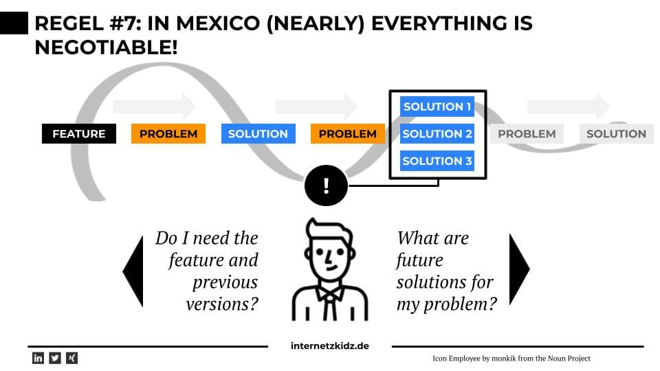 In Mexico nearly everything is negotiable