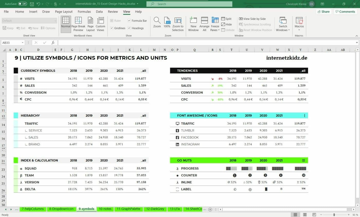 Symbole in Excel Dateien