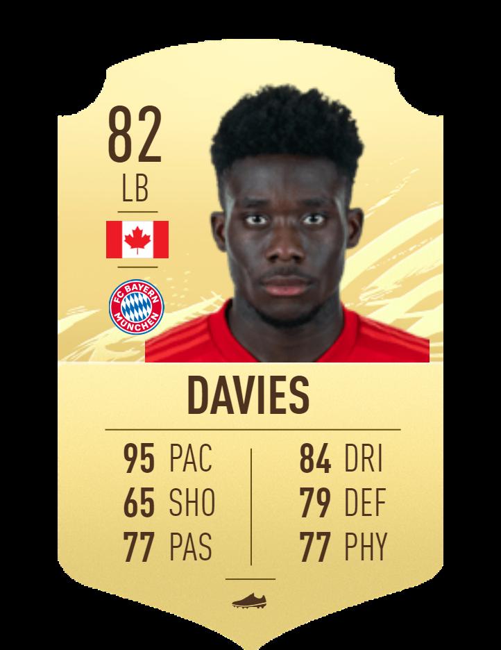 Alphonso Davies FIFA 21 Rating FUT