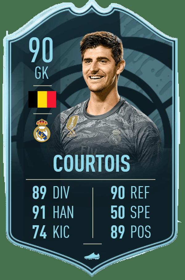 Thibaut Courtois 90 FIFA20