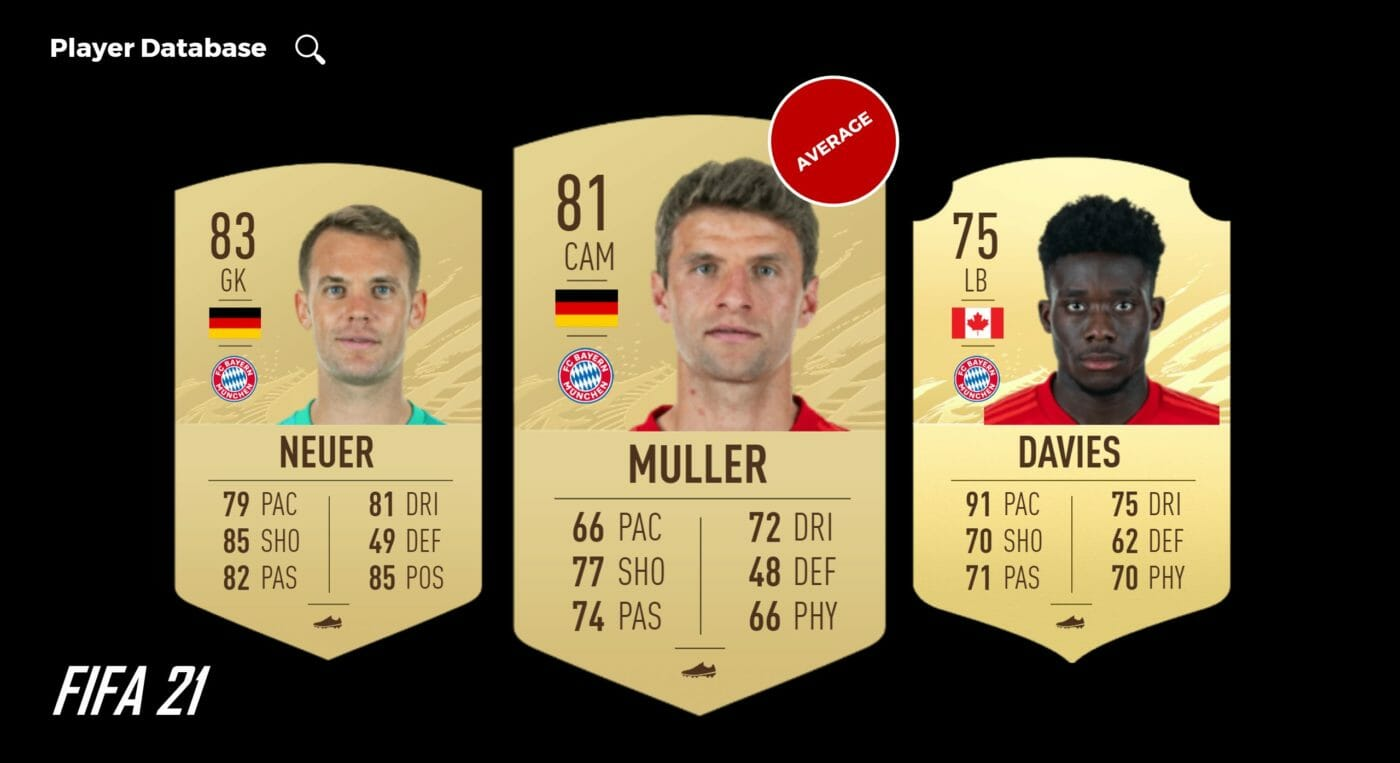FIFA 21 Bayern Ratings
