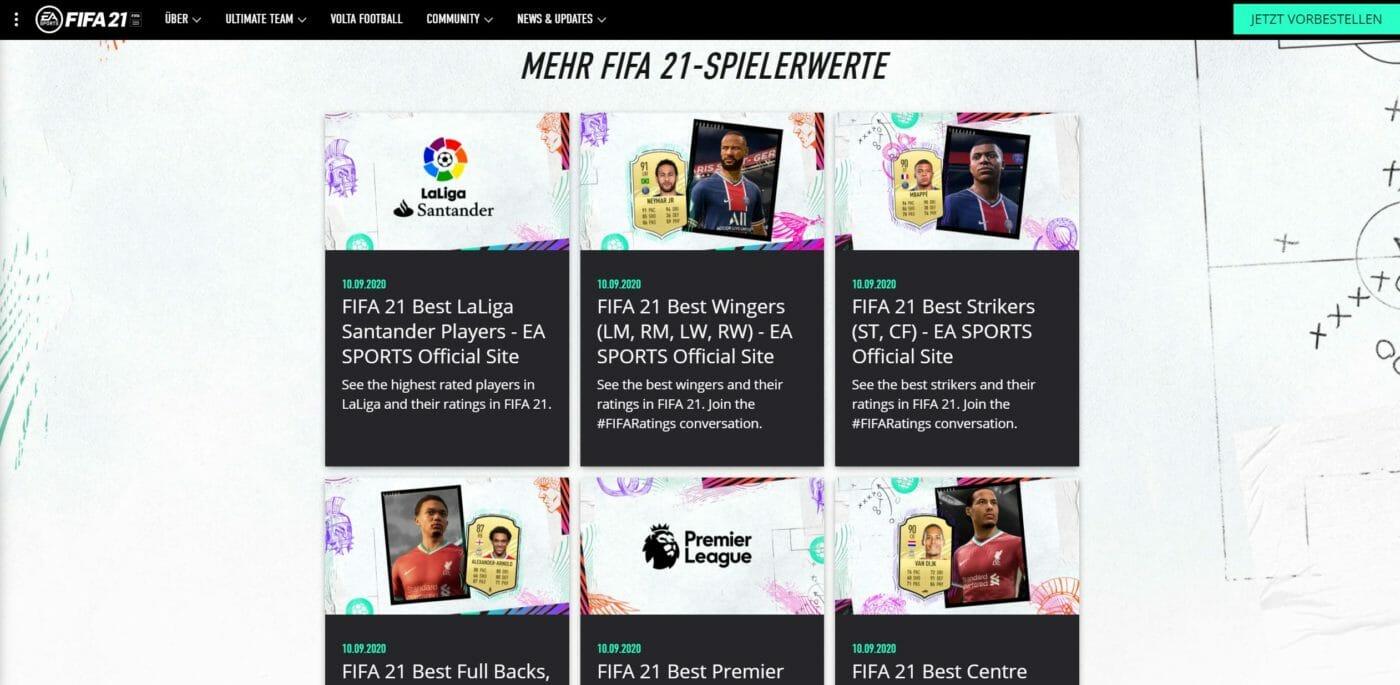 FIFA 21 Rating Highlights