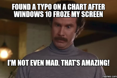 Found a typo on a chart after Windows 10 froze my screen - I'm not even mad, that's amazing