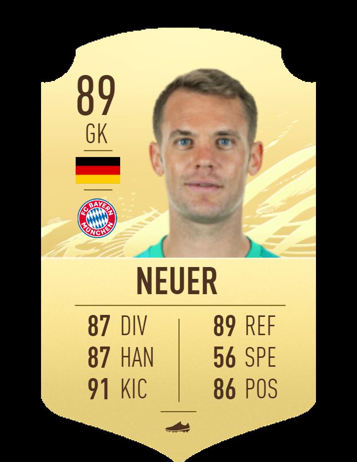 Manuel Neuer FIFA 21 Rating FUT