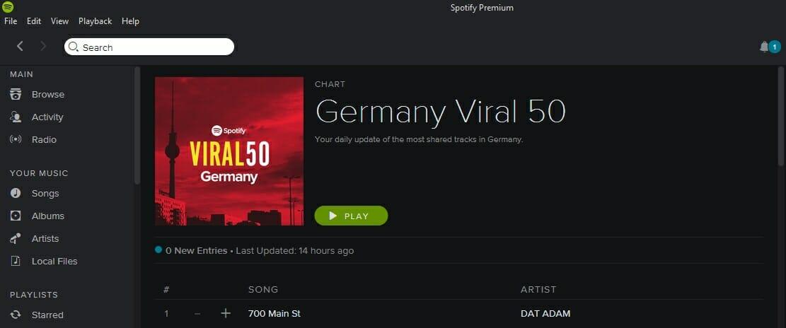 Spotify Finanzierungsrunde