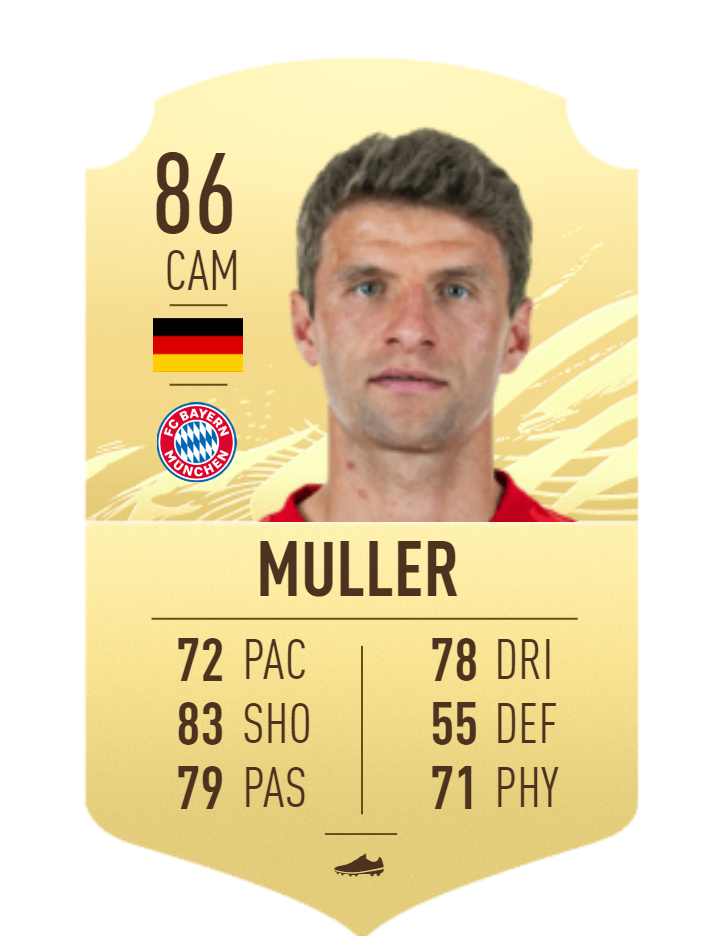 Thomas Müller FIFA 21 Rating FUT