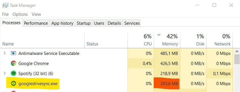 Google Drive Sync RAM Usage