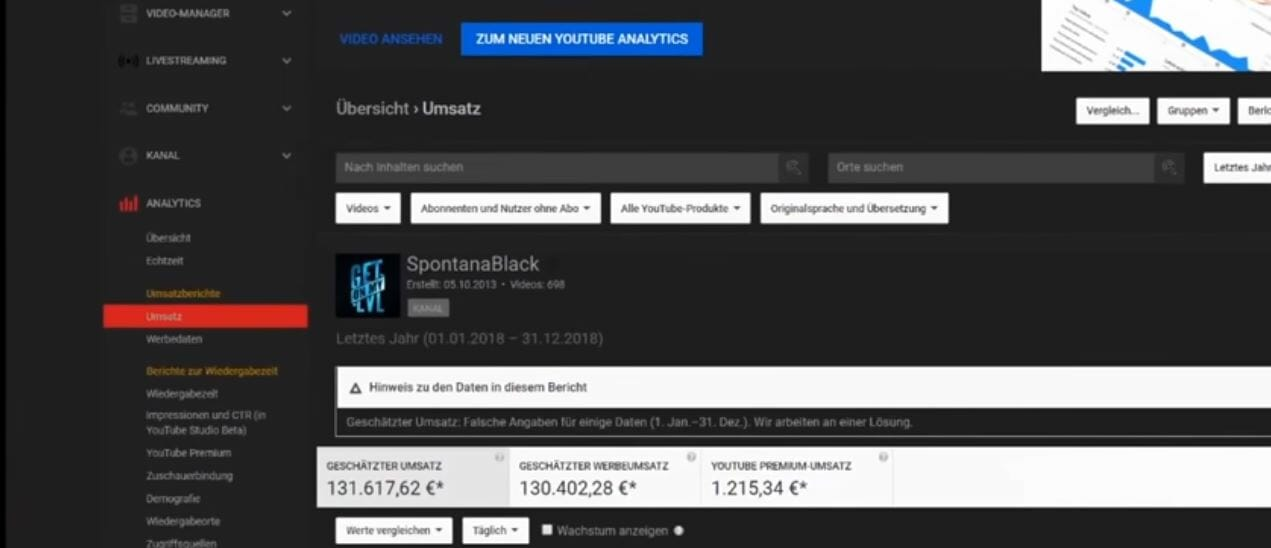 Montanablack 2018 Overall Ad Revenues