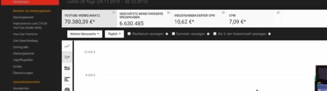 Montanablack Overall Youtube Revenue