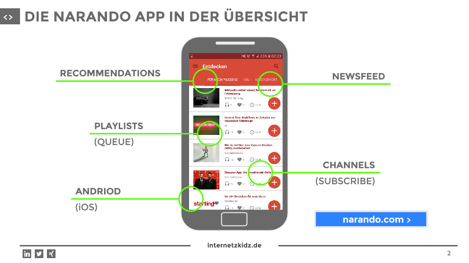 narando-App Funktionen